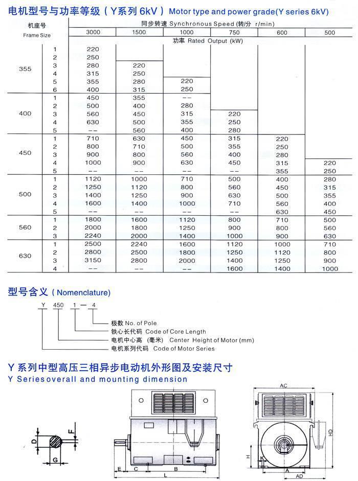 Y系列中型高压三相异步电动机功率参数