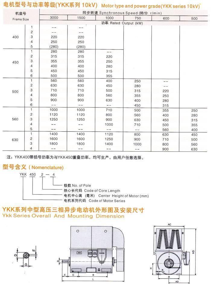 中型高压三相异步电动机型号于功率等级