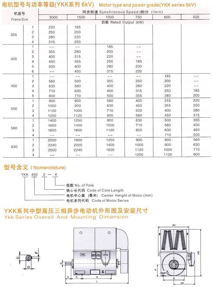 东莞三相异步电动机型号于功率等级说明