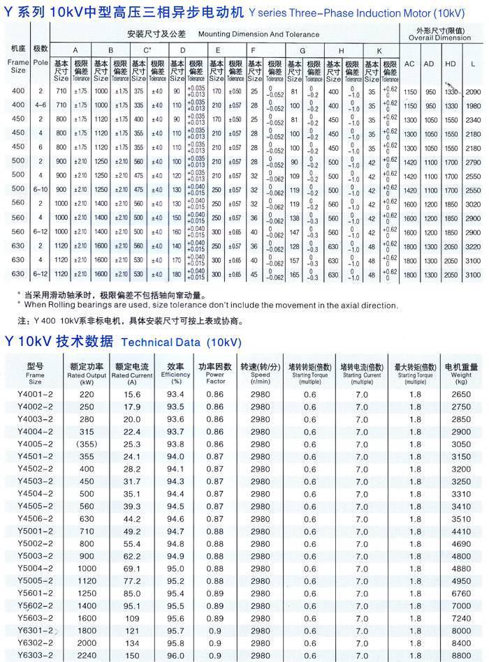 中型高压三相异步电动机技术数据图表