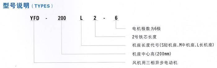 Y系列三相异步威尼斯3775网站型号说明图