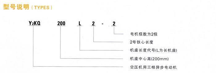 空压机用电动机型号说明