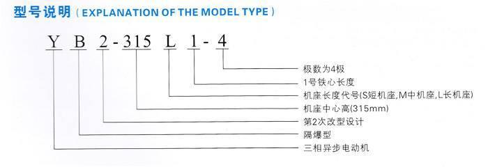 YB2系列隔爆型三相异步电动机型号说明