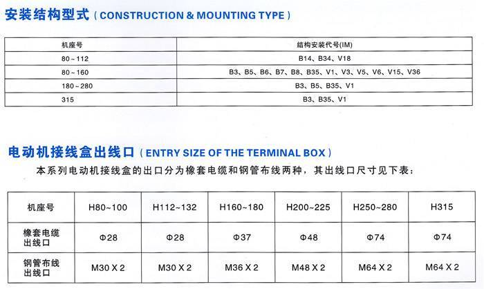YB2系列隔爆型三相异步电动机安装结构形式
